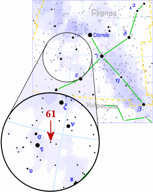 Map of 61 Cygni